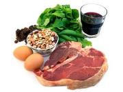 Продукты, в которых много железа